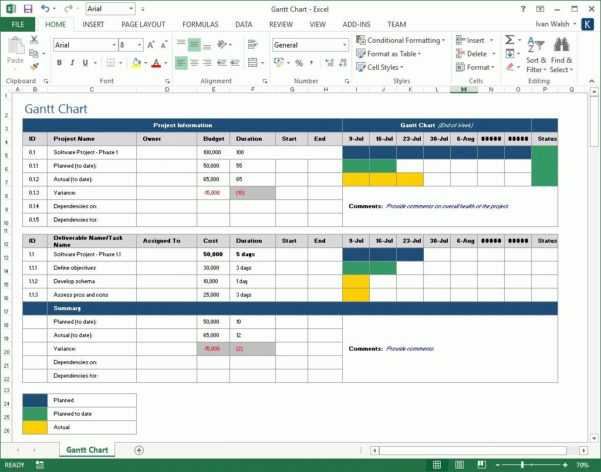 Project Planning Spreadsheet Free In Project Planning Spreadsheet Free  Aljererlotgd