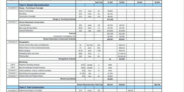 Project Portfolio Management Spreadsheet For Excel Template Project Tracker Dashboard Management Spreadsheet