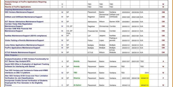 Project Portfolio Management Spreadsheet In Project Portfolio Management Spreadsheet Template Agile Budget Xls