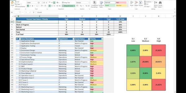 Project Portfolio Management Spreadsheet Pertaining To Project Management Spreadsheet Excel Free Software Template