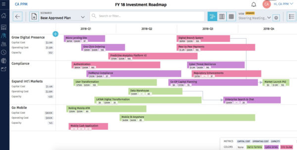 Project Portfolio Management Spreadsheet With Project Portfolio Management Software  Ca Technologies