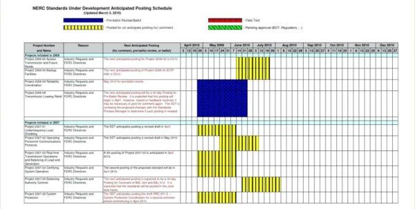 Project Portfolio Management Spreadsheet Within Project Portfolio Management Dashboard Examples Project Portfolio