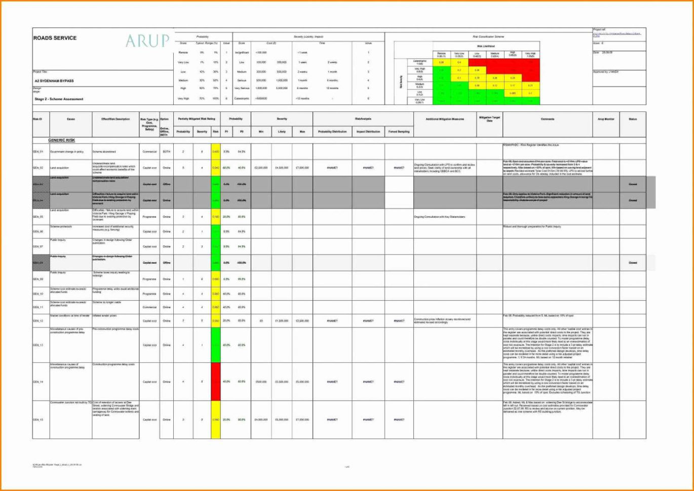 Project Resource Allocation Spreadsheet Template Regarding Excel Project Management Spreadsheet And Resource Allocation Matrix