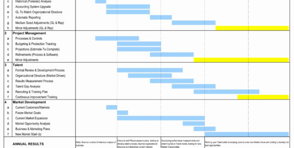 Project Resource Allocation Spreadsheet Template Throughout Project Management Spreadsheet Template Free Example Of Pmo Excel
