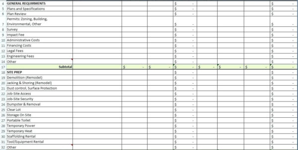 Project Spreadsheet Of Project Costs Estimates Intended For Project Cost Management Template Trucking Spreadsheet New Project