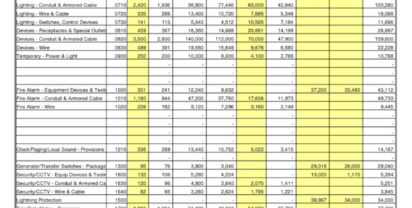 Project Spreadsheet Of Project Costs Estimates Within Construction Cost Estimate Spreadsheet And 100 Project Costing