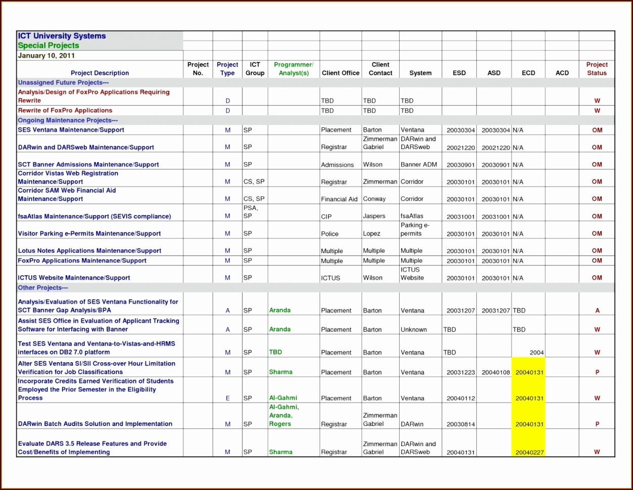 Project Spreadsheet Pertaining To Project Managementate Google Sheets Spreadsheet For Gantt Chart Free