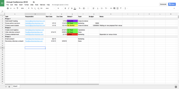 Project Spreadsheet With New: Import Spreadsheets And Csv Files To Asana Projects
