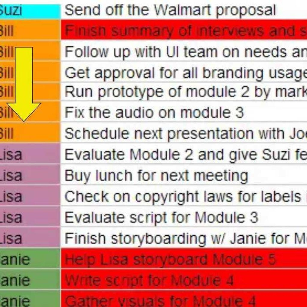 Project Task Tracking Spreadsheet Pertaining To Project Management Using A Google Spreadsheet  Youtube With Regard