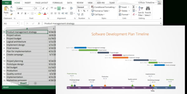 Project Timeline Spreadsheet With Using Excel For Project Management
