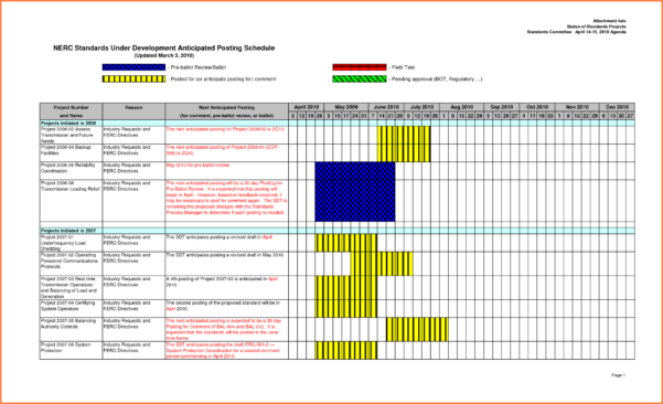Project Tracking Spreadsheet Excel In Project Tracker Template In Excel And 8 Excel Project Management