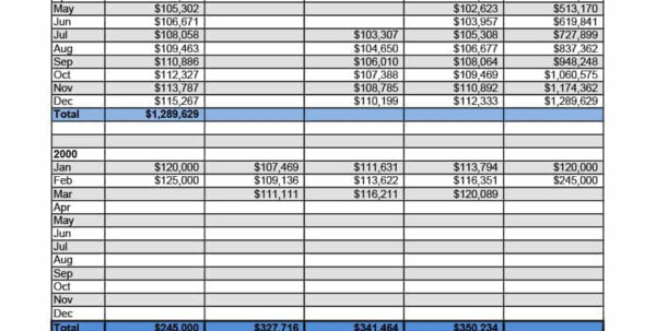Projection Spreadsheet In 39 Sales Forecast Templates  Spreadsheets  Template Archive