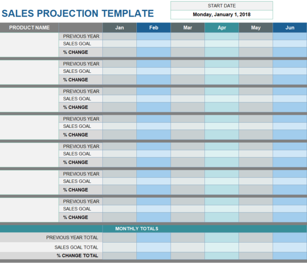 Projection Spreadsheet In How To Use A Sales Projection Template For Your Business  Sling