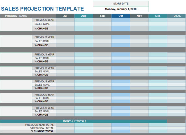 Projection Spreadsheet Within How To Use A Sales Projection Template For Your Business  Sling