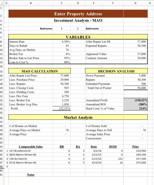 Property Analysis Spreadsheet In Property Analysis Spreadsheet With Roi And Moa  Earltoms