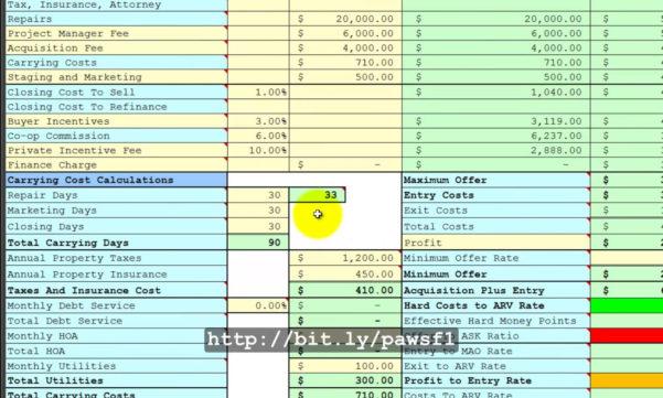 Property Analysis Spreadsheet Inside Rental Property Analysis Spreadsheet Free  Homebiz4U2Profit