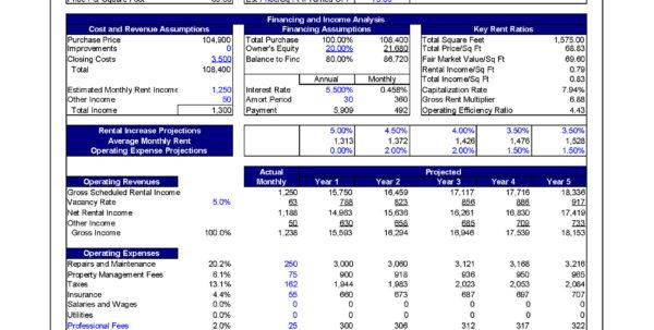 Property Analysis Spreadsheet Inside Rental Property Financial Analysis Spreadsheet  Homebiz4U2Profit