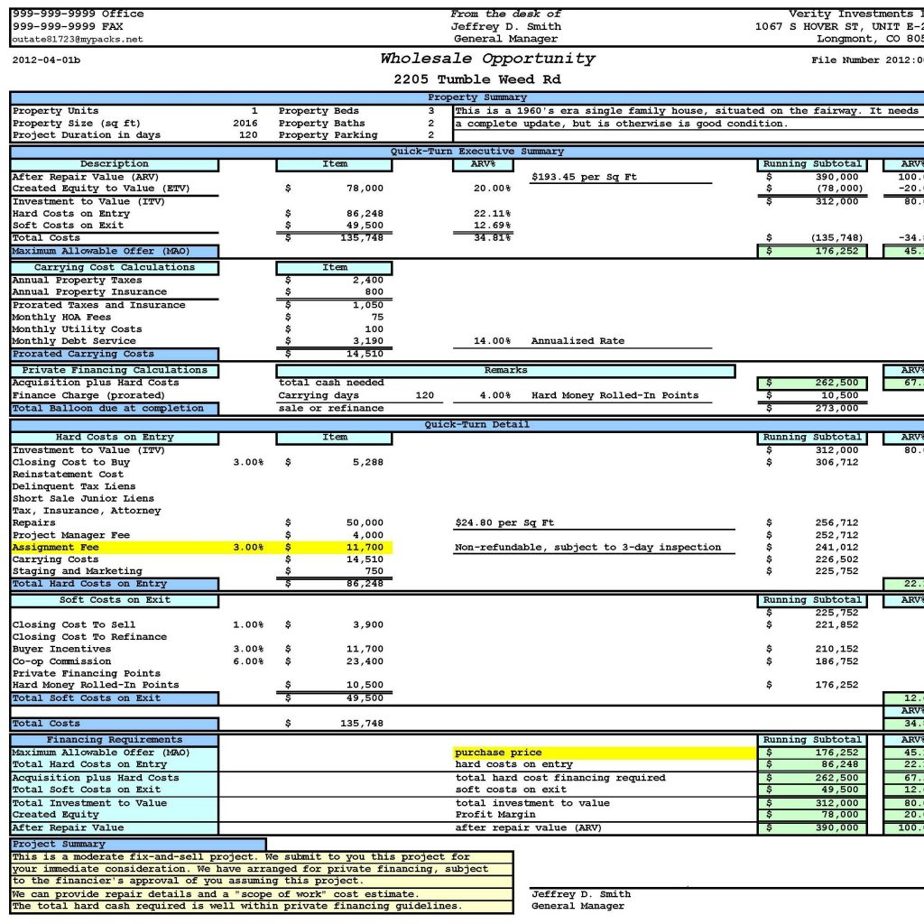 Property Analysis Spreadsheet Intended For Rental Property Analysis Spreadsheet  Stalinsektionen Docs
