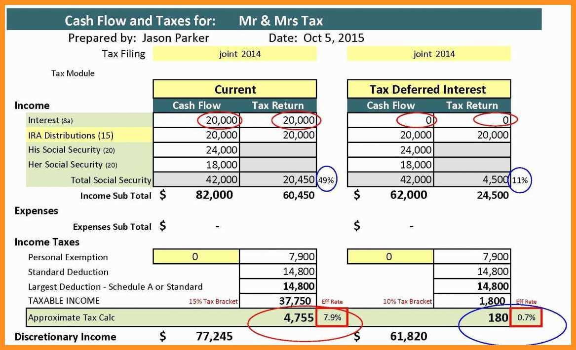 Property Analysis Spreadsheet Regarding 01 Rental Property Analysis Spreadsheet  Knowinglost