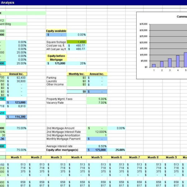 Property Cash Flow Analysis Spreadsheet For Commercial Real Estate Financial Analysis Spreadsheet And Investment