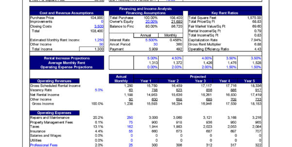 Property Cash Flow Analysis Spreadsheet Intended For Rental Property Financial Analysis Spreadsheet  Homebiz4U2Profit