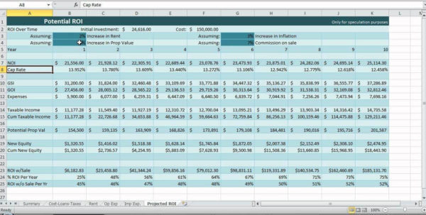 Property Cash Flow Analysis Spreadsheet Within Rental Property Analysis Spreadsheet  Pulpedagogen Spreadsheet