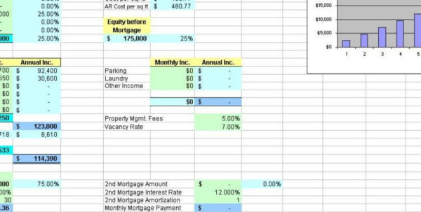 Property Cash Flow Spreadsheet Pertaining To Commercial Real Estate Financial Analysis Spreadsheet And Investment