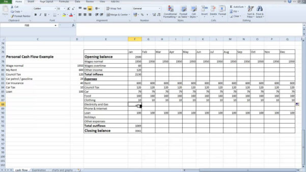 Property Cash Flow Spreadsheet Within Statementntal Income Property Analysis Excel Spreadsheet Cash Flow