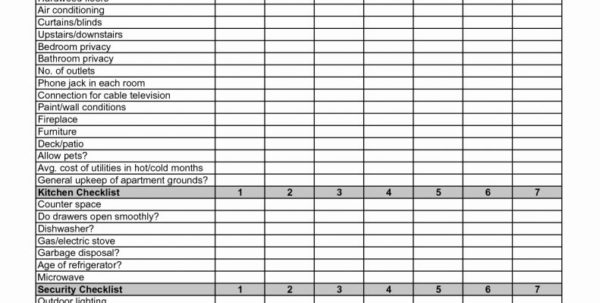 Property Comparison Spreadsheet Pertaining To Property Management Expenses Spreadsheet College Comparison Template