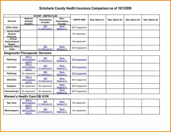 Property Comparison Spreadsheet With Regard To Home Loan Comparison Spreadsheet And College Parison Worksheet
