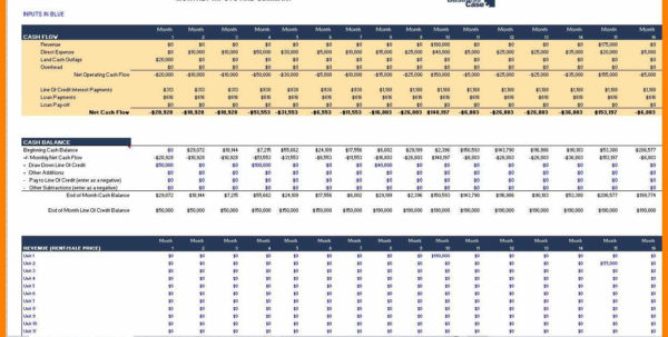 Property Development Appraisal Spreadsheet Within 9  Property Development Spreadsheet  Credit Spreadsheet