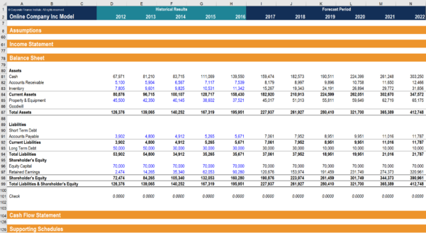 Property Development Cash Flow Spreadsheet Pertaining To Overview Of Financial Modeling  What Is Financial Modeling