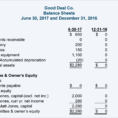 Property Development Cash Flow Spreadsheet With Depreciation Expense  Depreciation  Accountingcoach