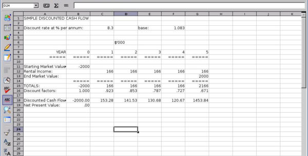 Property Development Cash Flow Spreadsheet With Regard To Discounted Cash Flow  Introductory Course