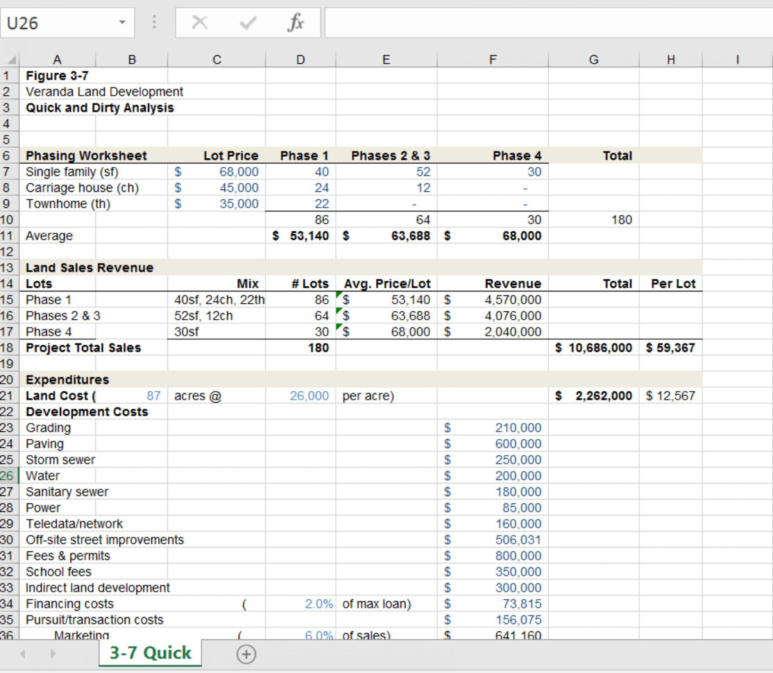 Property Development Feasibility Spreadsheet For Real Estate Professional Developer's Excel Tool Kit Template  Eloquens