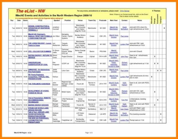 Property Development Feasibility Spreadsheet With Regard To 9  Property Development Spreadsheet  Credit Spreadsheet