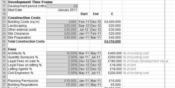 Property Development Feasibility Study Spreadsheet Throughout An Evaluation Of Real Estate Development Feasibility Software