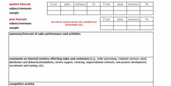 Property Development Spreadsheet Template Inside 39 Sales Forecast Templates  Spreadsheets  Template Archive