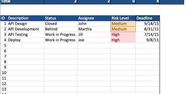 Property Development Spreadsheet Template With Do Project Management With Google Sheets Youtube Manager Spreadsheet