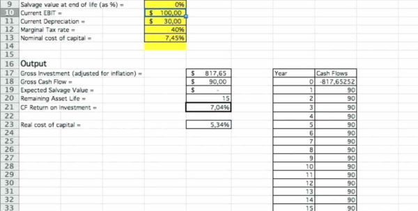property evaluation spreadsheet spreadsheet download