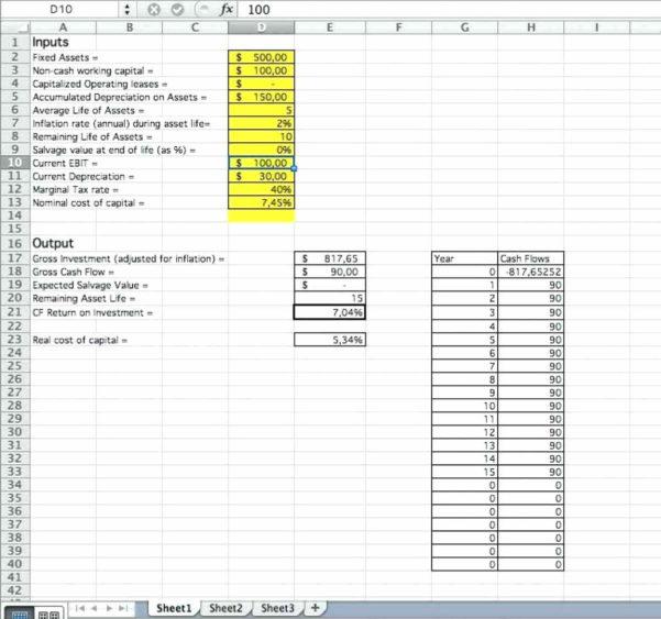 Property Evaluation Spreadsheet Inside Investment Property Spreadsheet Template Evaluation Real Business