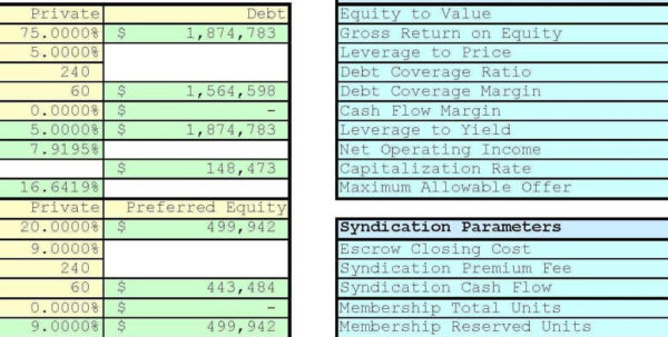 Property Evaluation Spreadsheet With Regard To Real Estate Agent Organization Tips And Investment Property