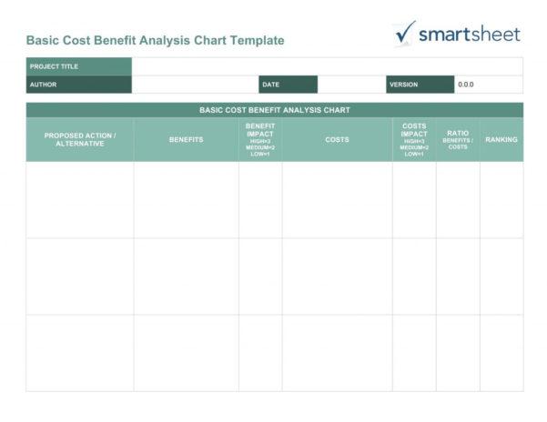 Property Evaluator Spreadsheet In Real Estate Investment Spreadsheet Roi Property Evaluator Template