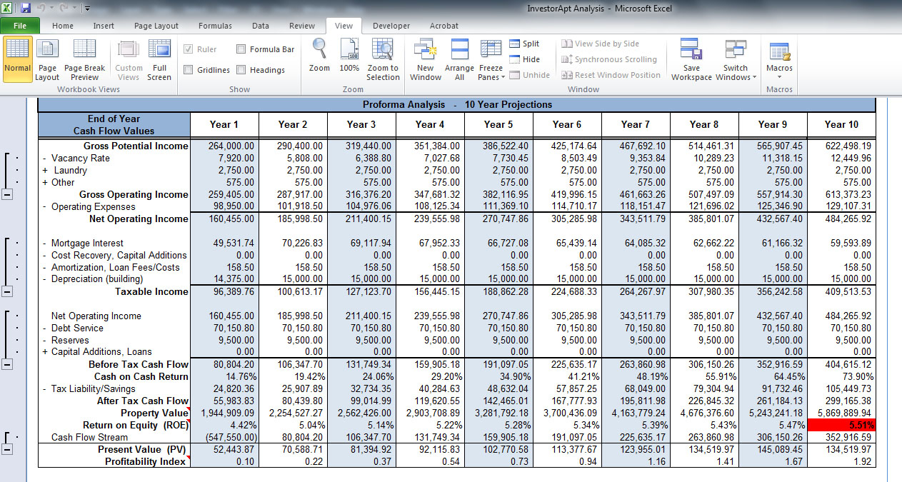 Property Investment Spreadsheet Uk For Rental Property Investment Analysis Spreadsheet Homebiz4U2Profit Com