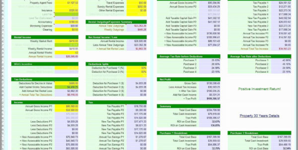 Property Management Excel Spreadsheet Intended For 58 Inspirational Pictures Of Rental Property Spreadsheet Template