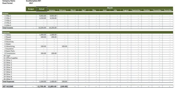Property Management Expense Spreadsheet With Property Management Expenses Spreadsheet  Job And Resume Template