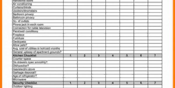 Property Management Spreadsheet Free Download In Investment Property Management Spreadsheet Commercial Excel
