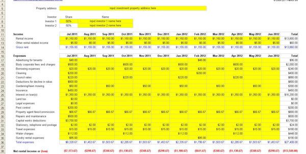 Property Management Spreadsheet Template In Free Rental Property Management Spreadsheet In Excel – Nurul Amal