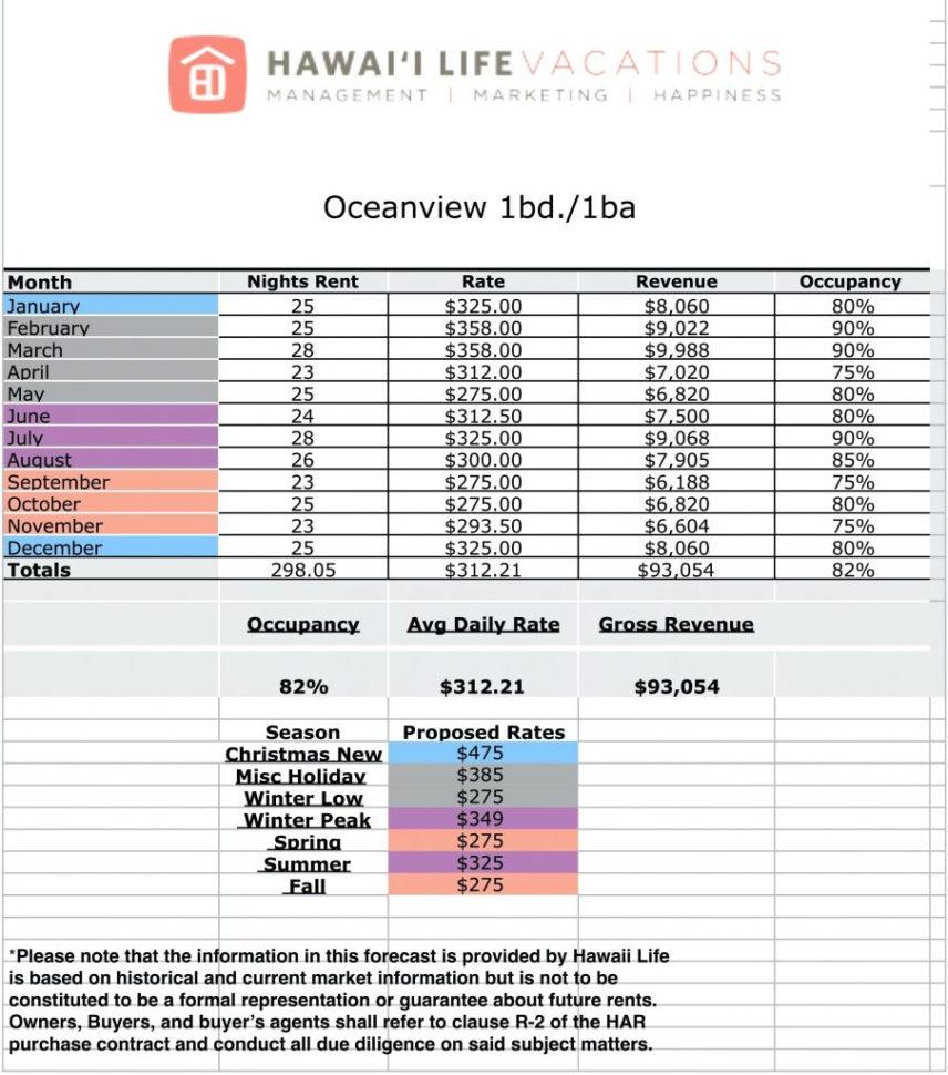 property management spreadsheet template spreadsheet. Black Bedroom Furniture Sets. Home Design Ideas