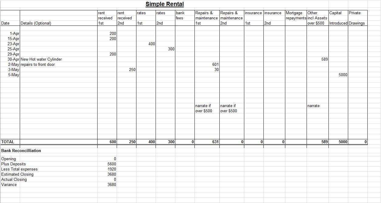 Property Spreadsheet Inside Rental Property Accounting Waikato New Zealand